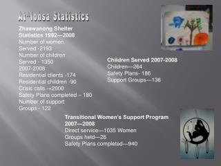 Zhaawanong Shelter Statistics 1992 2008 Number of women Served -2193  Number of children Served - 1350 2007-2008 Residen