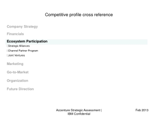 Competitive profile cross reference