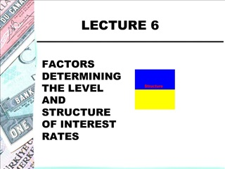 FACTORS DETERMINING THE LEVEL AND STRUCTURE OF INTEREST RATES