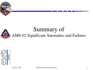 Summary of AMS-02 Significant Anomalies and Failures