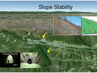 Slope Stability