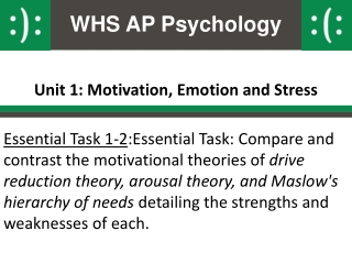 Unit 1: Motivation, Emotion and Stress