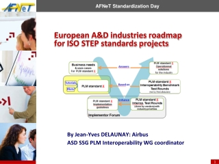 European A&D industries roadmap  for ISO STEP standards projects
