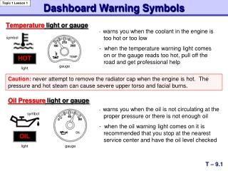 Dashboard Warning Symbols