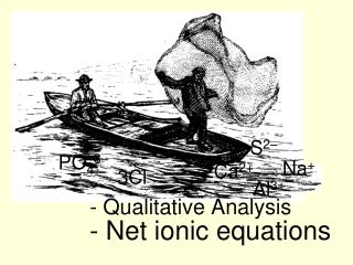 - Net ionic equations