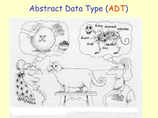 Abstract Data Type ( ADT )