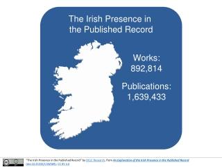 Irish Presence Graphics