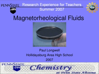 Magnetorheological Fluids