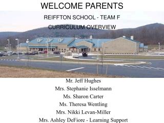 WELCOME PARENTS REIFFTON SCHOOL - TEAM F CURRICULUM OVERVIEW