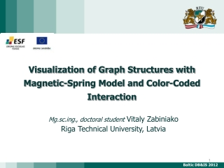 Visualization of Graph Structures with Magnetic-Spring Model and Color-Coded Interaction