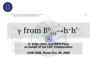γ from B 0 (s) →h + h' -