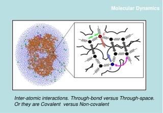 Inter-atomic interactions. Through-bond versus Through-space.