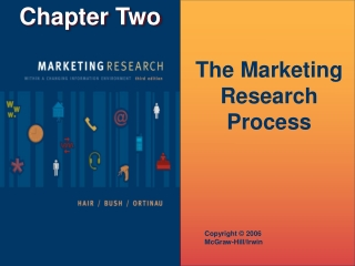 Approaches to the Research Process Standardized Research Process Information Perspective
