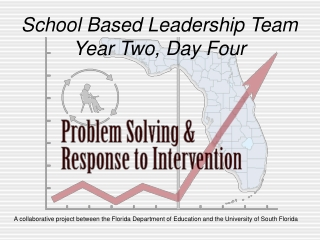 School Based Leadership Team Year Two, Day Four