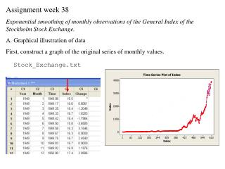 Assignment week 38 Exponential smoothing of monthly observations of the General Index of the Stockholm Stock Exchange. A