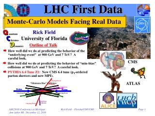 LHC First Data
