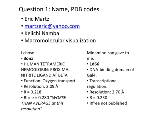 Question 1: Name, PDB codes
