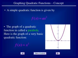 Graphing Quadratic Functions – Concept