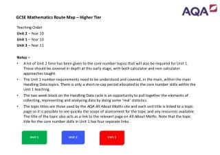 GCSE Mathematics Route Map – Higher Tier