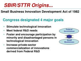 SBIR/STTR Origins...