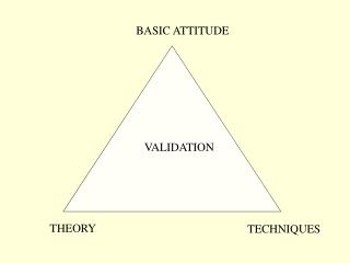 BASIC ATTITUDE