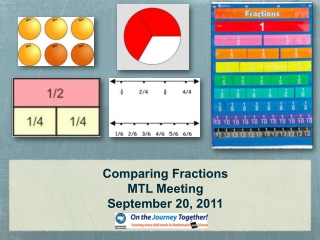 Comparing Fractions MTL Meeting  September 20, 2011