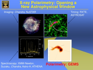 X-ray Polarimetry: Opening a New Astrophysical Window