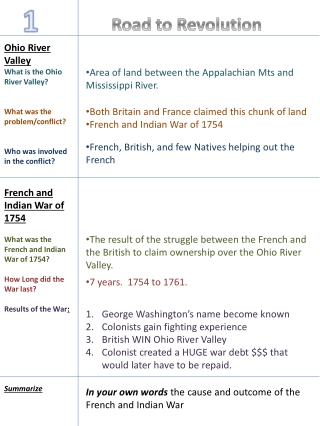 Ohio River Valley What is the Ohio River Valley? What was the problem/conflict?