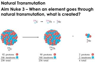 Natural Transmutation