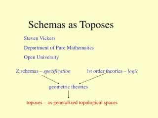 Schemas as Toposes