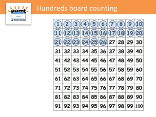 Hundreds board counting