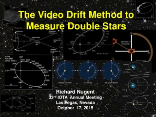 The Video Drift Method to Measure Double Stars