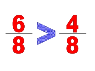 When the denominators are equal simply look at the numerators