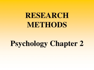 RESEARCH METHODS Psychology Chapter 2