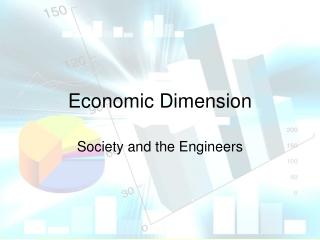 Economic Dimension