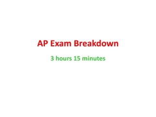 AP Exam Breakdown