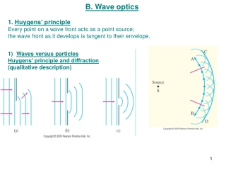B. Wave optics