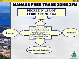 """Article 1 st """"Free trade area of    import and export and of   special tax incentives,"""