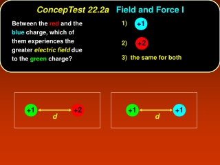 ConcepTest 22.2a Field and Force I