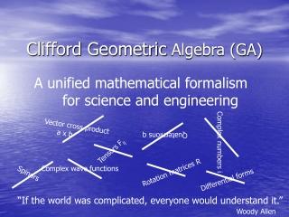 Clifford Geometric  Algebra (GA)