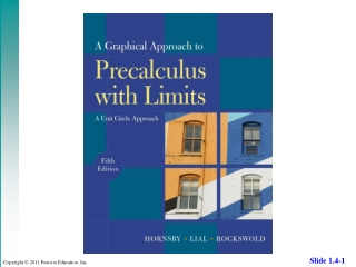 Chapter 1:Linear Functions, Equations, and Inequalities