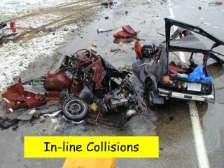 In-line Collisions