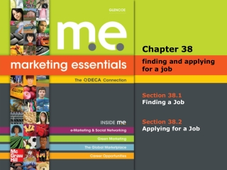 Section 38.1 Finding a Job