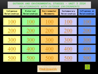 Outdoor and Environmental Studies - Unit 3 2014 Relationships with Outdoor Environments
