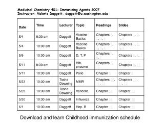 Medicinal Chemistry 401: Immunizing Agents 2007 Instructor: Valerie Daggett, daggett@u.washington