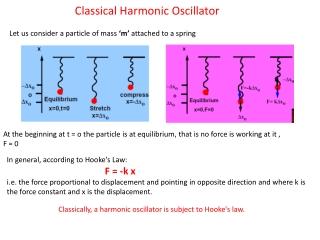 Classical Harmonic Oscillator