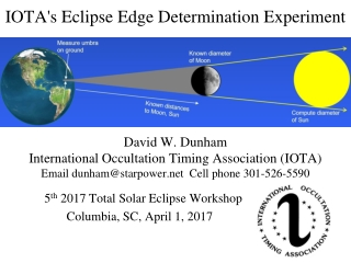 IOTA's Eclipse Edge Determination Experiment