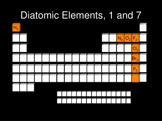 Diatomic Elements, 1 and 7