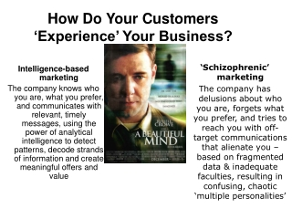 How Do Your Customers 'Experience' Your Business?