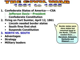 Confederate States of America----CSA Jefferson Davis---President Confederate Constitution